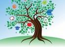 31º Congresso da Rede Sinodal de Educação - Primeiro dia