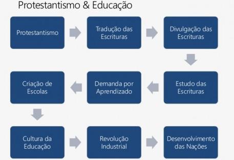 REFORMA E EDUCAÇÃO OU REFORMA NA EDUCAÇÃO?
