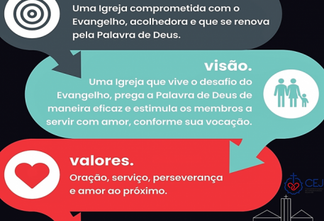 Você conhece as lideranças da Paróquia São Mateus?